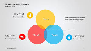 Venn Diagram In Ppt Three Parts Ppt Venn Diagram Slide Ocean