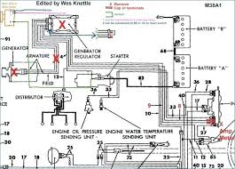 mb gpw wiring diagram wiring diagram for you • wiring for jeep mb wiring diagram schematic rh 1 18 8 systembeimroulette de 1942 gpw