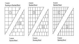 Cmu Block Coursing Chart Wiki Blog Architekwiki