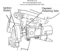 25 2002 dodge neon sd sensor wiring diagram pdf and image how do you replace an ignition switch on