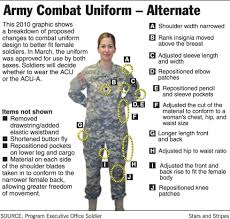 Army Uniform Designed For Women Now For All News Stripes