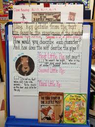 the true story of the three little pigs anchor chart in progress