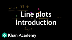 3 Md 2 Anchor Chart Read Line Plots Video Line Plots Khan Academy