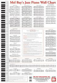 Music Theory Wall Chart Mel Bays Jazz Piano Wall Chart Music Chords Music Theory