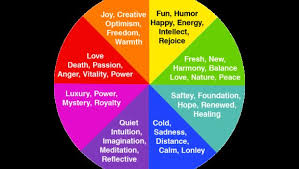 Colors And Moods Emotions color mood chart. perfect car paint color chart  with yellow walls