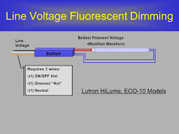 0 10v dimmer wiring diagram v dimmable led tri proof lighting al Dimming Ballast Wiring Diagram to volt dimming ballast wiring diagram to volt dimming 0 10v dimming ballast wiring diagram 0 lutron dimming ballast wiring diagram