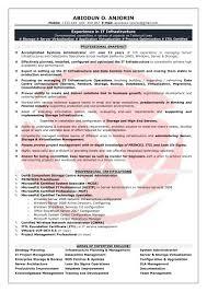 Cover Letter For System Administrator Fresher Cover Letter