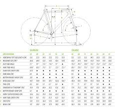 Cannondale Size Chart Height Cannondale Frame Size Chart