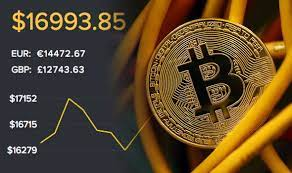 Long term believers argue that it doesn't matter if you buy now or when the price is $100 or even $1000 lower. Bitcoin Price Should You Buy Bitcoin Today Or Is It A Risk City Business Finance Express Co Uk