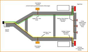 trailer wiring diagram uk with blueprint 74007 linkinx com Trailer Plug Wiring Diagram Uk medium size of wiring diagrams trailer wiring diagram uk with basic pictures trailer wiring diagram uk trailer plug wiring diagram 7 pin