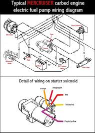 mercruiser electric fuel pump wiring diagram wiring diagram water pump relay switch wiring image about