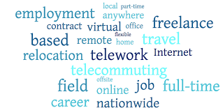 Telecommuter Jobs Telecommuting Jobs And How They Are Defined Telecommute Jobs