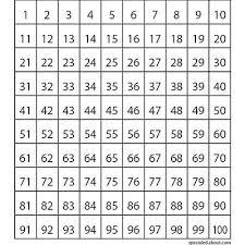 Judicious Blank Hundred Grid Blank Hundreds Board Free