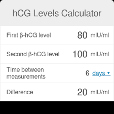 Hcg Levels Calculator Hcg Doubling Chart Omni