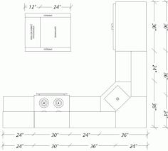 Average Size Of A Kitchen Trendyexaminer