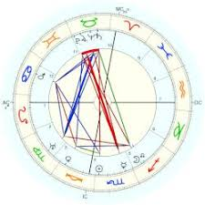 Picasso Natal Chart Picasso Pablo Astro Databank