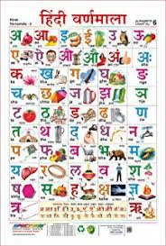 Hindi Vowels And Consonants Chart Hindi Smart Chart Set Of 5 Quick Guide To Vowels And