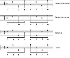 Banjo Picking Patterns