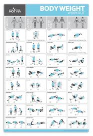 Body Fitness Chart Description This Personal Home Fitness Total Body Workout