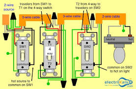 in this basic 4 way light circuit and 4 way switch wiring diagrams