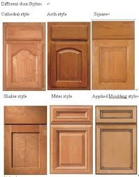 modern cabinet door style. Inspiration Of Kitchen Cabinet Door Styles And Shaker Bathroom Modern Style S