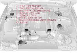 mini cooper engine compartment diagram wiring 2002 mini cooper engine compartment diagram 2002 wiring diagrams
