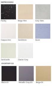Vanities Scranton Products
