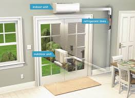 ductless vs central air. Wonderful Ductless Ductless Minisplit Heating And Cooling System Inside Ductless Vs Central Air O