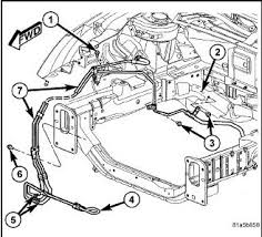 dodge journey engine diagram dodge wiring diagrams