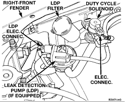 dodge 7 way trailer wiring diagram dodge wiring diagram Truck Trailer Wiring Diagram wiring diagrams for a trailer with 7 way also 7 pin tractor wiring diagram also featherlite truck trailer wiring diagram