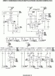 for a 1985 jeep cherokee fuse box diagram for wiring diagrams 1994 jeep cherokee fuse box diagram at 94 Jeep Grand Cherokee Fuse Box Diagram