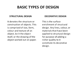 Structural And Decorative Design In Interior Design Interior designing 2