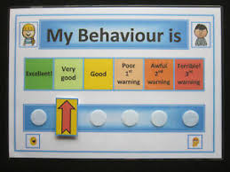Details About My Behaviour Is Chart Adhd Autism Sen Pecs Visual Behavioural Aid Asd