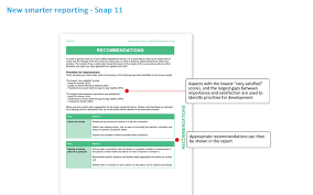 Satisfaction Survey Report Conditional Reporting New For Snap 11 Survey Software