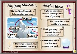 Story Book Powerpoint Template Story Writing