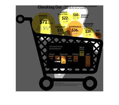 Safeway Stock Price Chart Plot_individual_user_maps