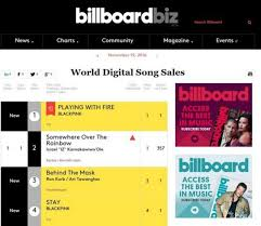 Black Pink Becomes Number One On Billboards World Digital