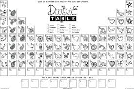 Periodic Table Coloring Periodic Table Of Elements With Color New ...