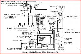 wiring diagram for ford tractor the wiring diagram 1953 ford 800 6volt tractor yesterday 039 s tractors wiring diagram