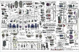 1968 camaro wiring diagram online vmglobal co dash wiring diagram engine for online 68 of the heart worksheet 1968 camaro diagrammatic reasoning ibm