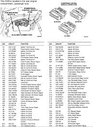 wiring diagram for 2000 dodge dakota the wiring diagram 2000 dodge durango pcm wiring diagram nodasystech wiring diagram