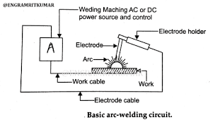 Welding Voltage And Current Chart Arc Welding Definition Types Working Temperature