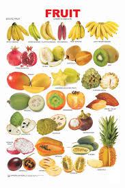 Ph Of Fruits Chart Fruit Chart 5