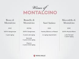 wine aging chart montalcino and its wines a brunello wine tasting itinerary