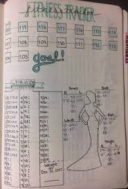 Bullet Journal Method Weight Loss Tracker Ideas How To Use