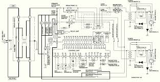 microwave oven block diagram the wiring diagram emerson microwave schematic emerson printable wiring block diagram