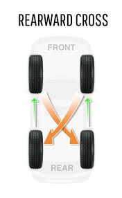 Truck Tire Chart Tire Rotation How And Why To Rotate Your Tires