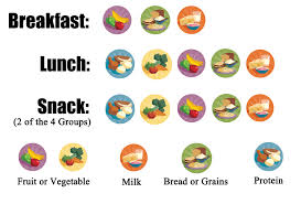 Weekly Menu For One Childcare Network Usda Meal Program Nutrition