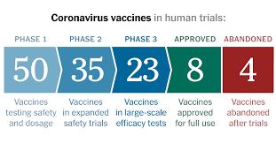 covid 19 vaccine tracker latest