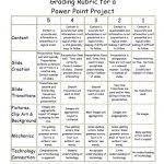 Project Presentation Rubric Template Powerpoint Rubric Template